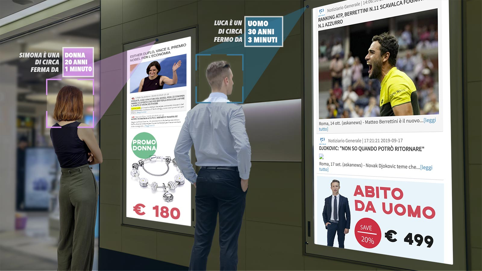Showy advertising con intelligenza artificiale